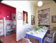 Rome holiday apartment Colosseo area | Photo of the apartment Celimontana.